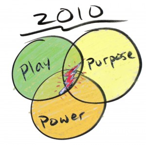 play-purpose-power-sketch